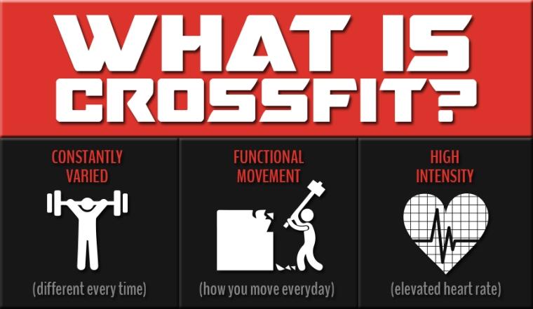 what-is-crossfit-gymmembershipfees