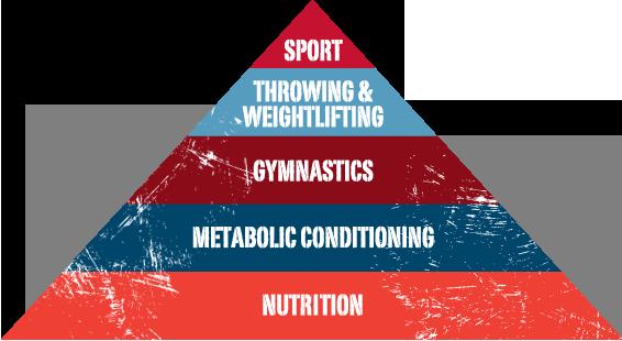 nutritionchart1